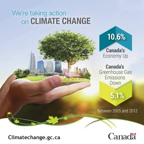 Environment-Canada-Spin-Climate.jpg