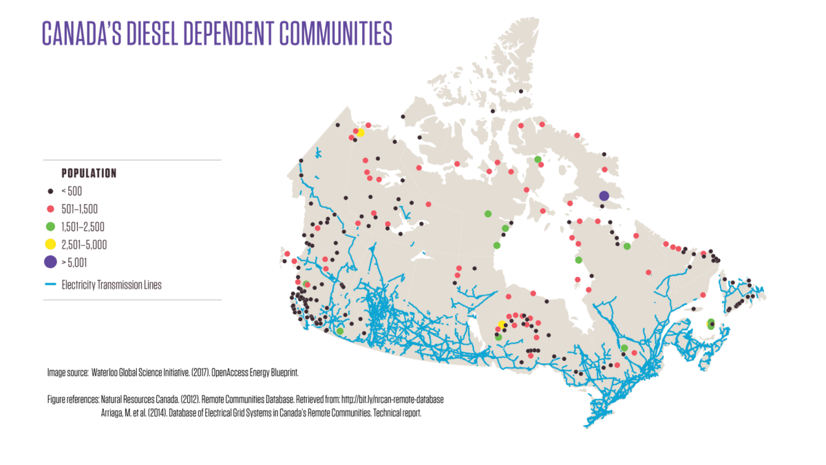 Map of remote communities in Canada that are dependent on diesel.