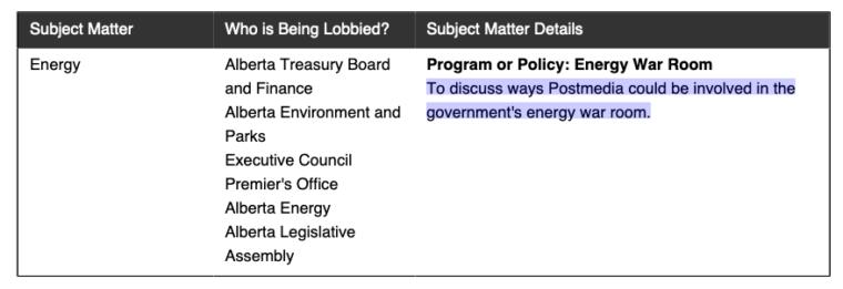 Postmedia lobbyist registry